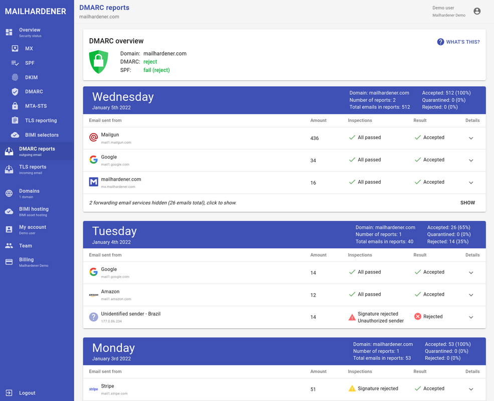 Screenshot of the mailhardener email monitoring feature